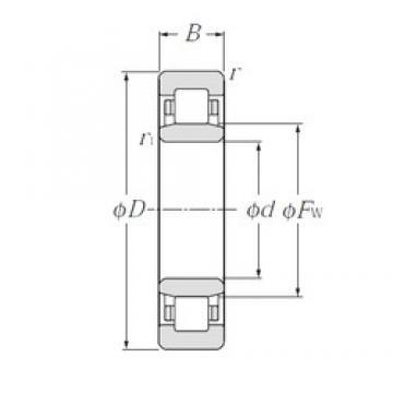 60 mm x 110 mm x 28 mm  CYSD NU2212E CYSD Bearing