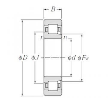120 mm x 260 mm x 55 mm  CYSD NJ324 CYSD Bearing